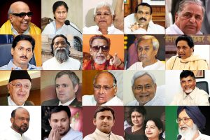 Relivency of regional party in India